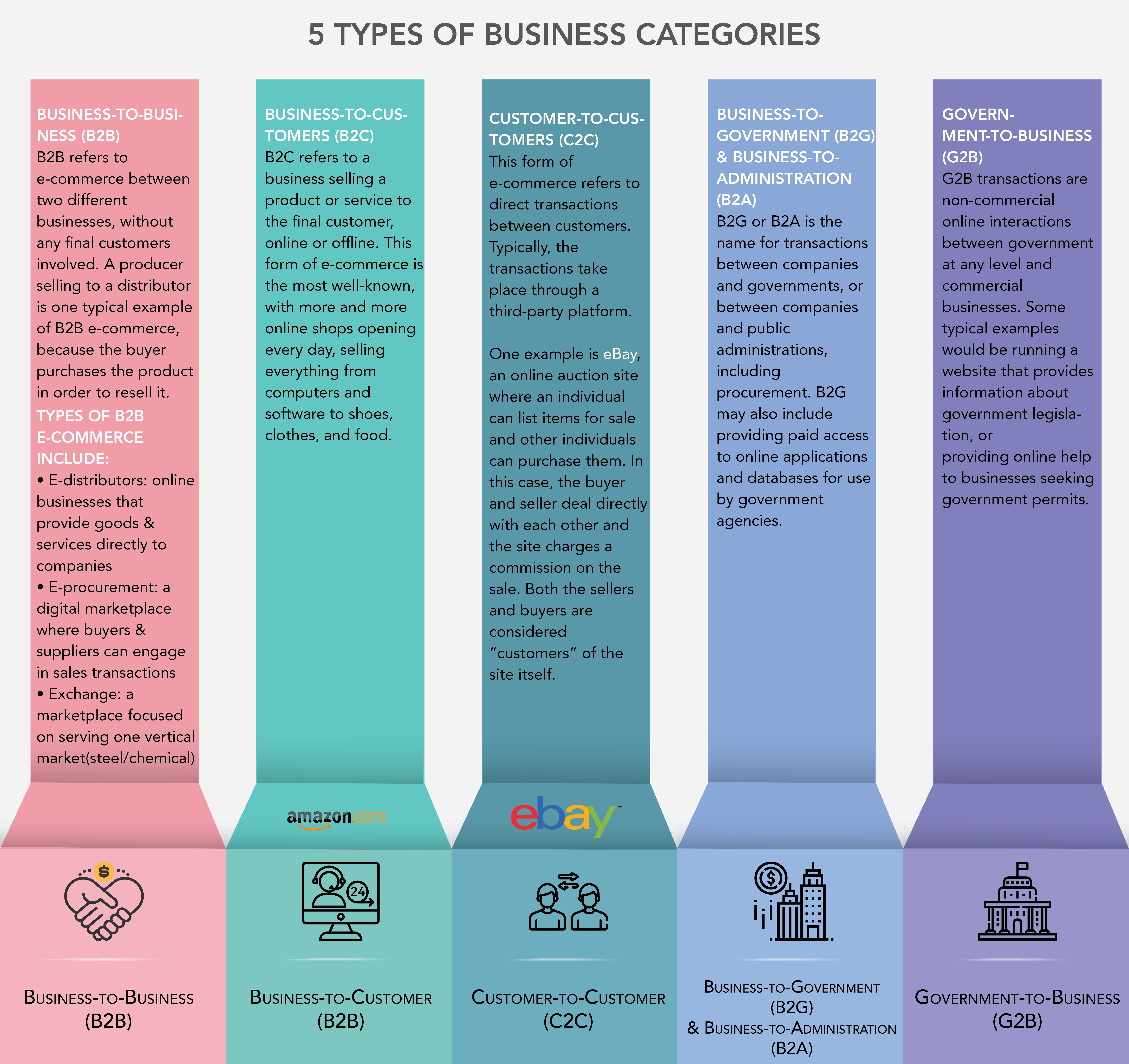 BUSINESS CATEGORIES